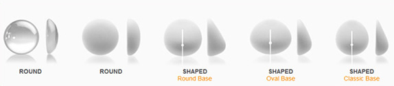 Breast Implant Comparison Chart